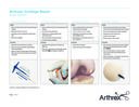 Biologic Algorithm for Articular Cartilage Repair